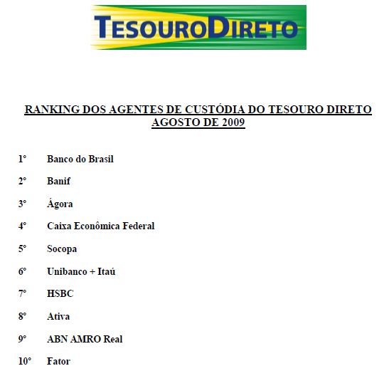 TD - Ranking I