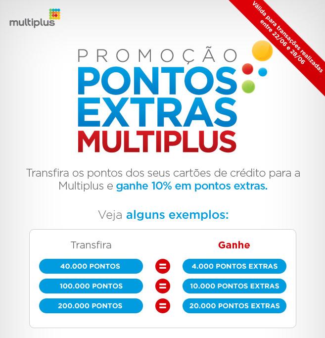 Promoção Multiplus 2013