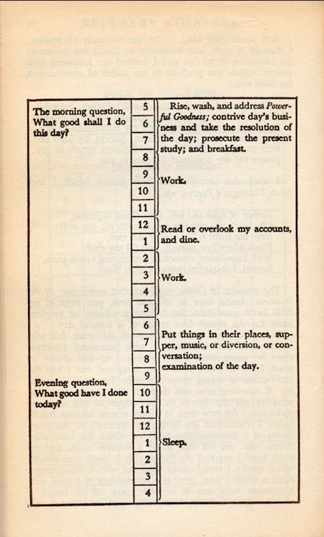 Agenda Rotina Diária Benjamin Franklin