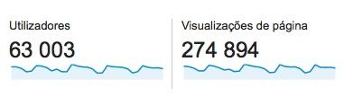 Stats Blog Valores Reais