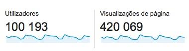VR Stats
