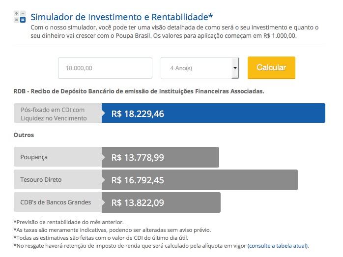 Poupa Brasil Rent 4 anos
