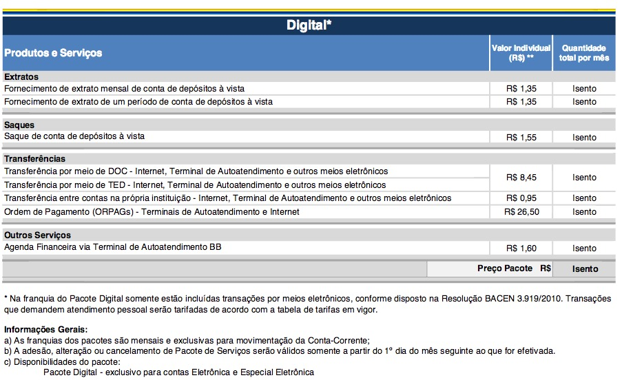 BB Pacote Digital
