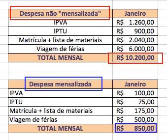 despesa-mensali-x-nao-mensal